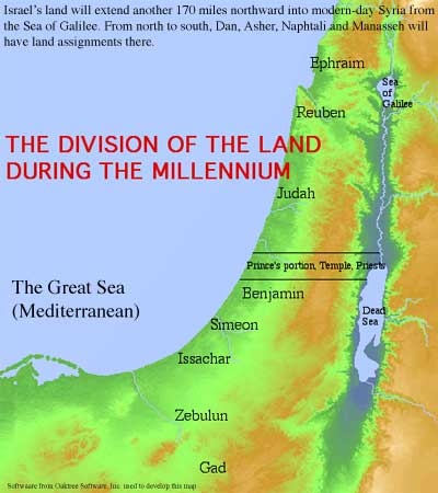 The Division of the Land During the Millennium